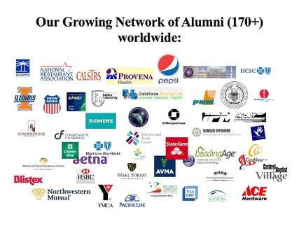Growing Network of Alumni-1.jpg