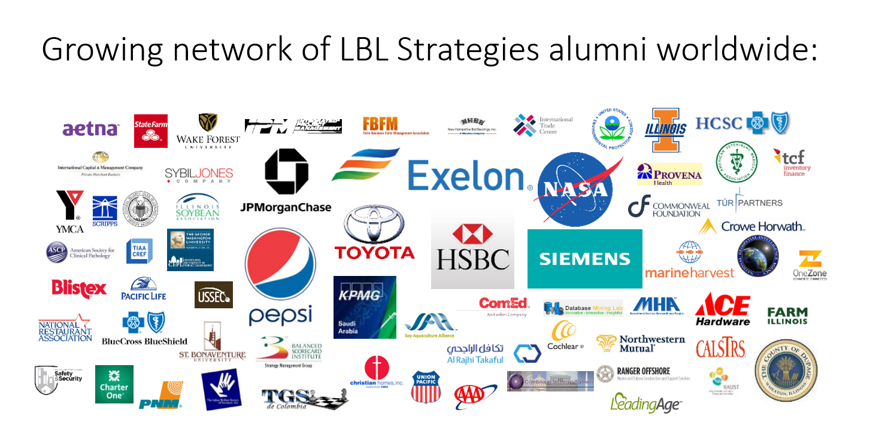 LBL network